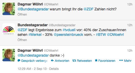 MdB Dagmar Wöhrl (CSU) will auch die ZDF-Ergebnisse veröffentlicht sehen